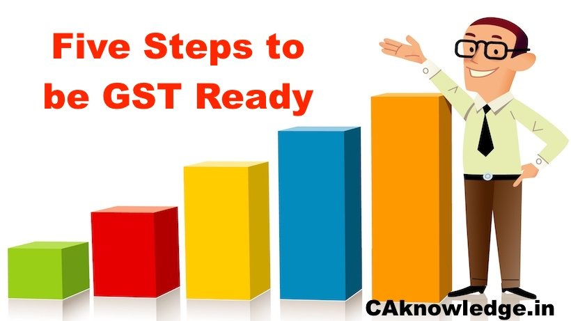 Five Steps to be GST Ready
