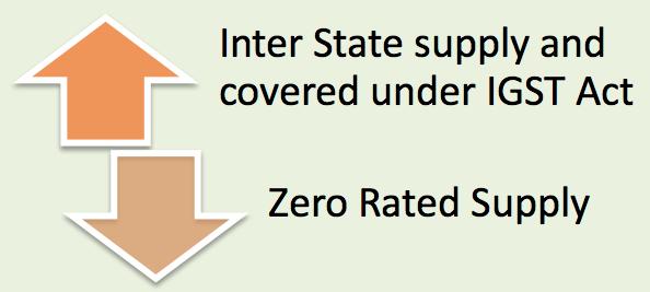 Zero Rated Supply