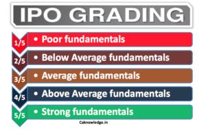 IPO Grading
