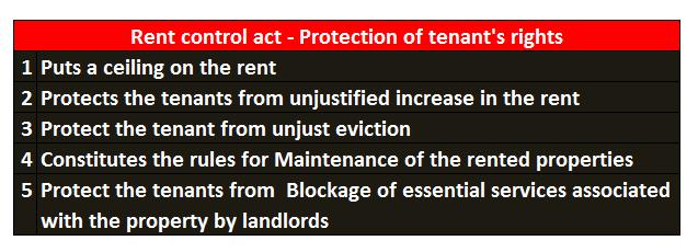 Rent control act