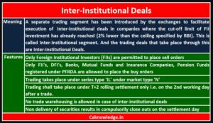 Inter Institutional Deals