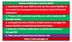 Market Stabilization Scheme