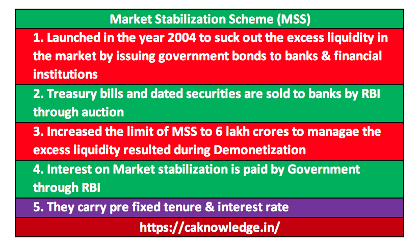 role of indian banks in the economy