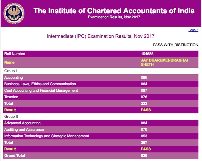 CA IPCC Topper Jay Dharmendrabhai Sheth