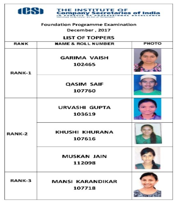 CS Foundation Toppers Dec 2017