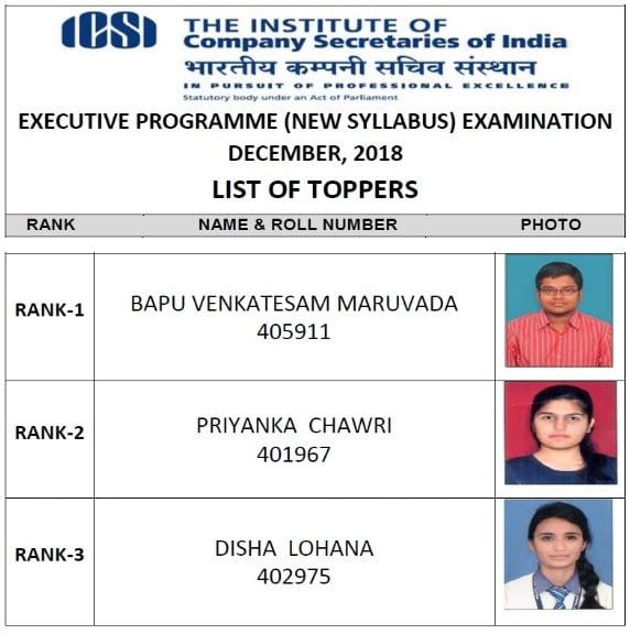 CS Executive Toppers List Dec 2018 New