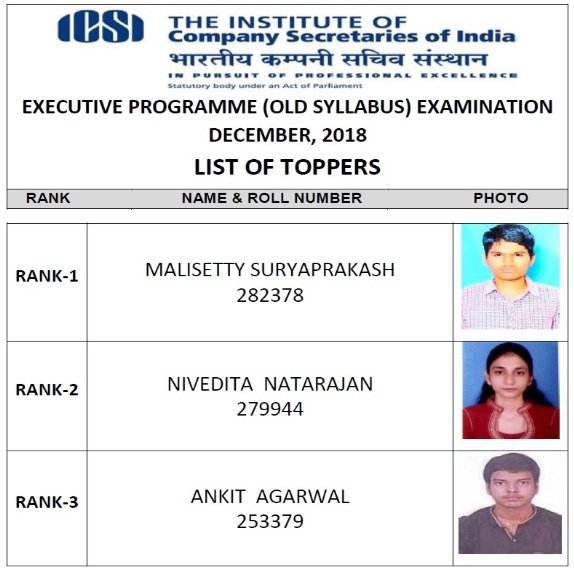 CS Executive Toppers List Dec 2018 Old
