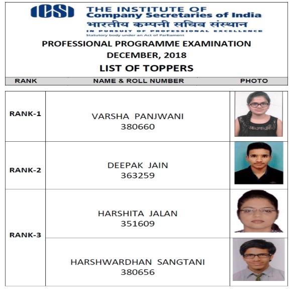 CS Professional Toppers list Dec 2018