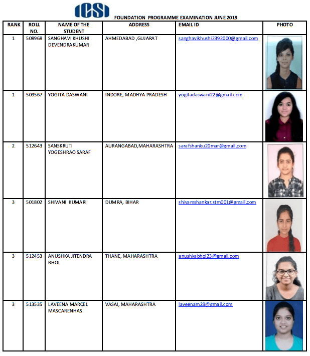 CS Foundation Toppers List June 2019