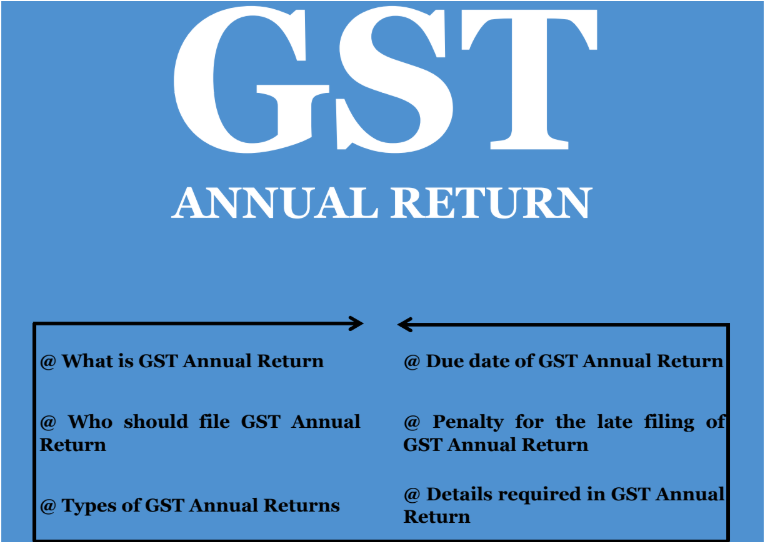 A quick compliance about GST Annual Return