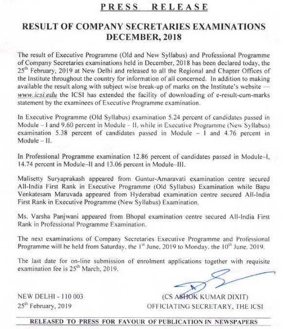 CS Pass Percentage Dec 2018