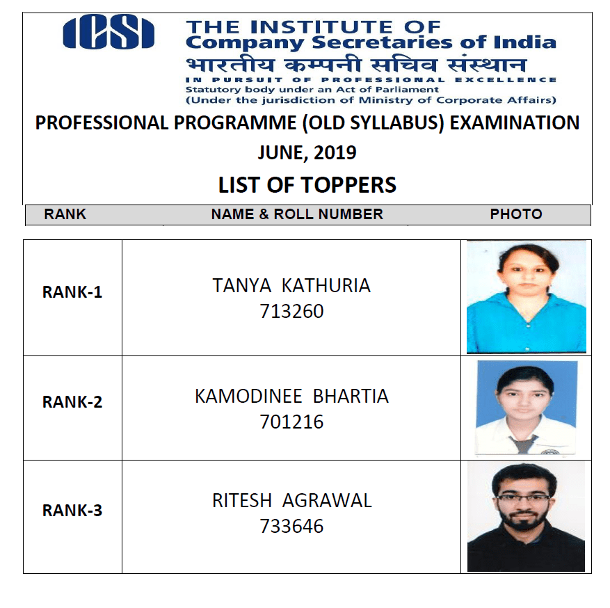 Cs professional toppers new