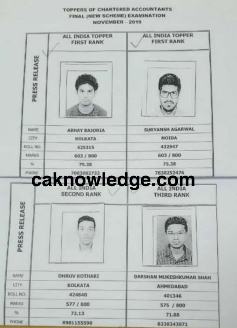 CA Final Toppers Nov 2019 new