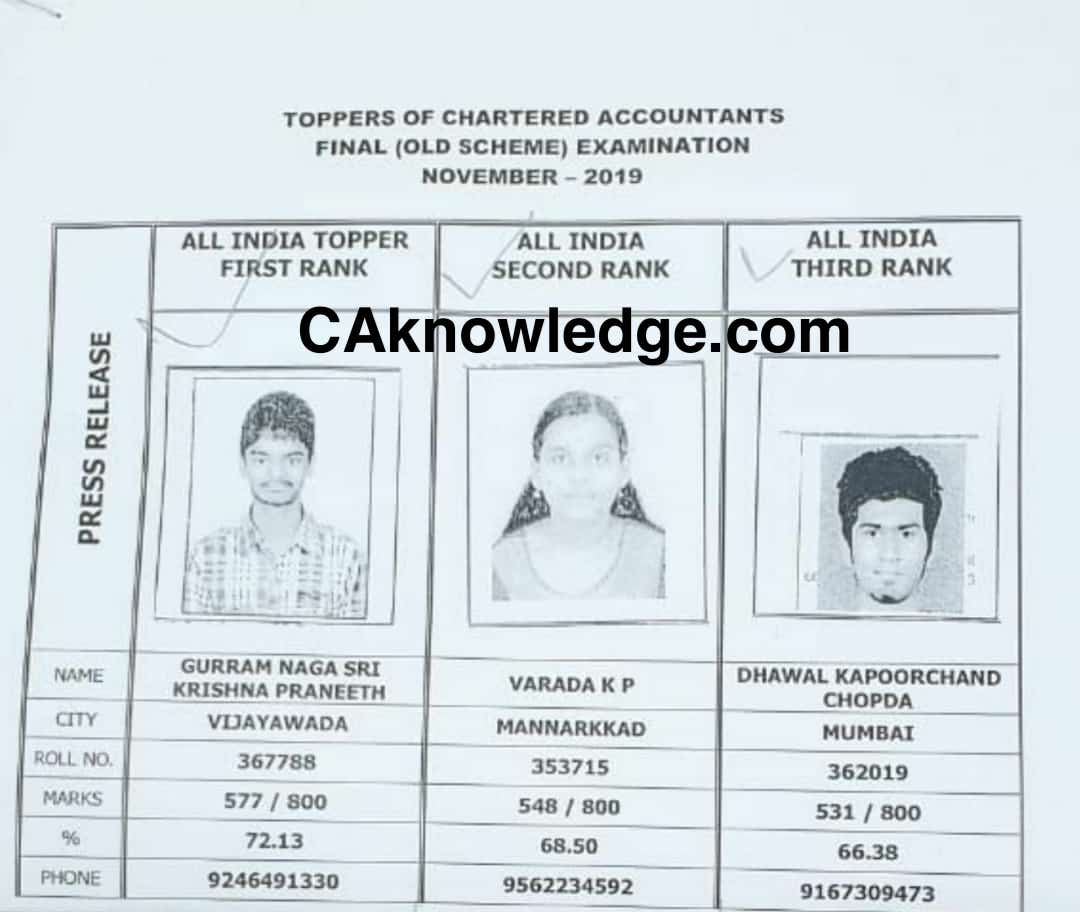 CA Final Toppers Nov 2019 old