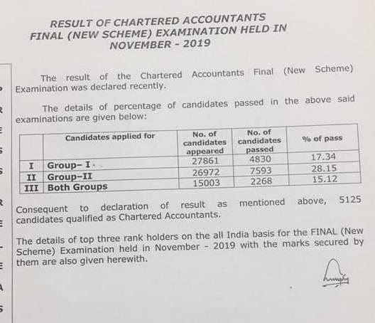 ca final pass Percentage Nov 2019 New