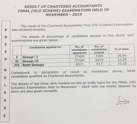 ca final pass Percentage Nov 2019 old