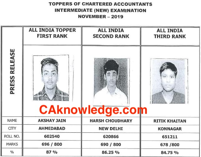CA IPCC Toppers Nov 2019