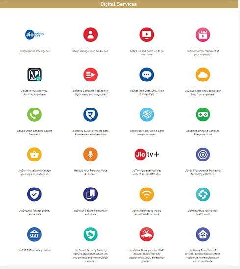RIL Digital Services