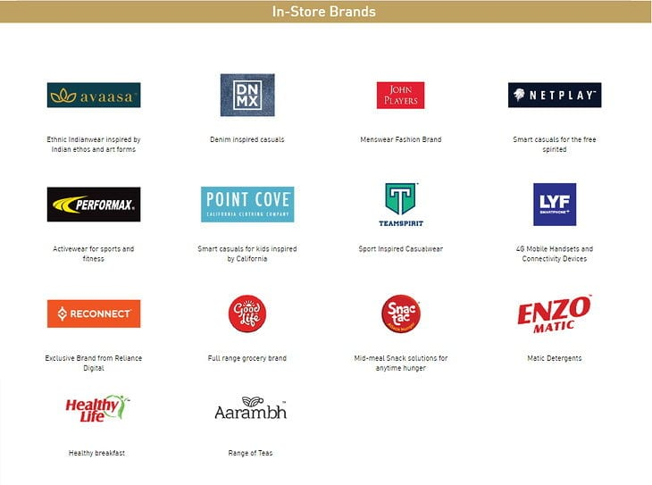 RIL In-Store Brands