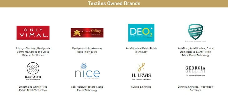 RIL Textiles Brands