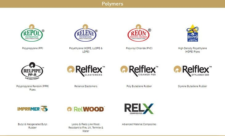 RIL's Polymer Companies