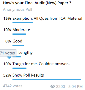 CA Final Audit Poll New