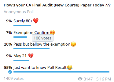 CA Final Audit Poll New Paper