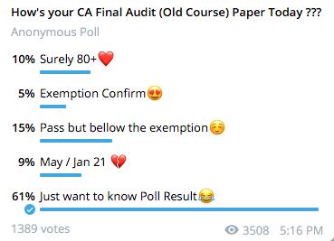 CA Final Audit Poll Old Paper