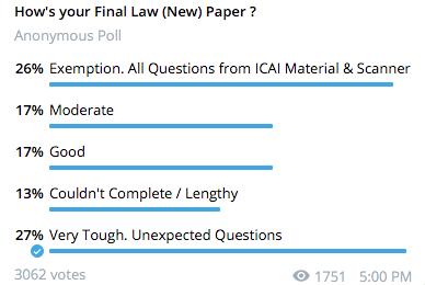 CA Final Law New Syllabus Poll Nov 2020