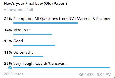 CA Final Law Old Syllabus Poll Nov 2020
