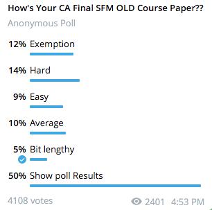 CA Final SFM Paper Review January 2021