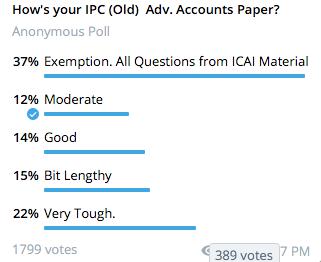 CA IPCC Advanced Accounting Poll Nov 2020