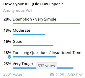 CA IPCC Tax Old Syllabus Poll Result