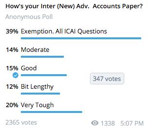 CA Inter Advanced Accounting Poll Nov 2020