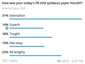 FR New Syllabus Poll Nov 2020