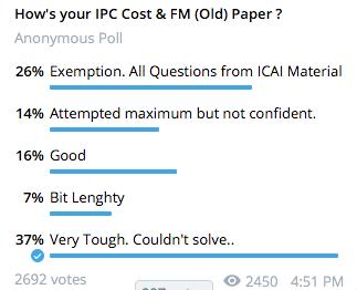 IPCC Poll nov 2020