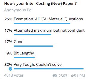Inter Poll nov 2020