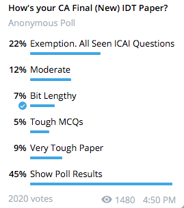 CA Final Indirect Tax Poll Result New