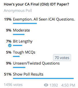 CA Final Indirect Tax Poll Result old