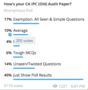 CA Ipcc Audit Paper Review