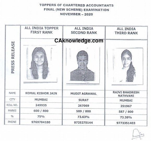 CA Final Toppers Nov 2020 New