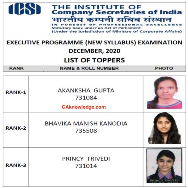 CS Executive Toppers list Dec 2020 New