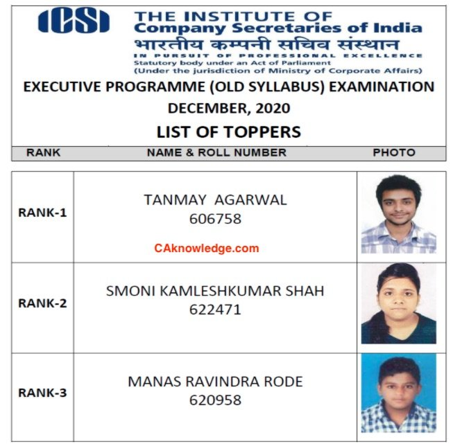 CS Executive Toppers list Dec 2020 Old