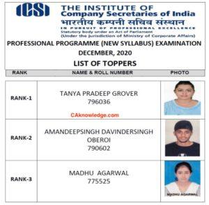 CS Professional Toppers Dec 2020 new