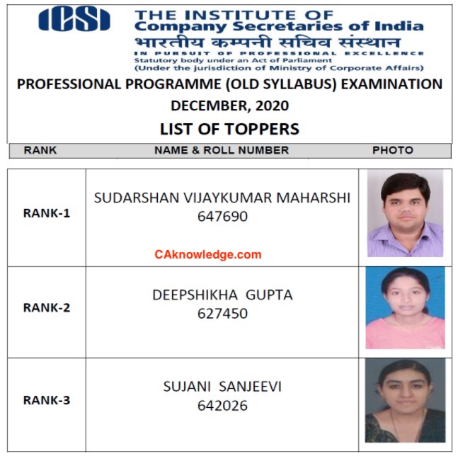 CS Professional Toppers Dec 2020 old