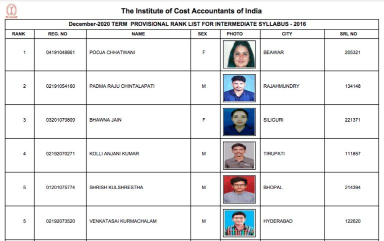 CMA Inter Toppers List Dec 2020