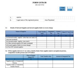Form GSTR 3B new