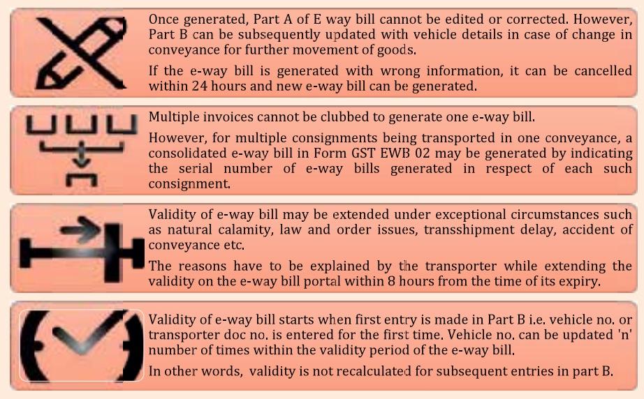Noteworthy Points E-Way Bills