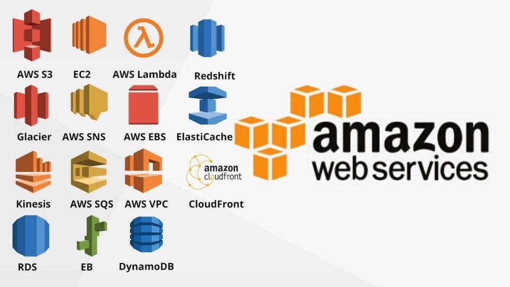 Amazon service list
