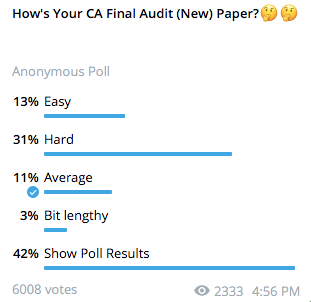 CA Final Audit Review New Course